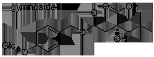 シラン 化学構造式2